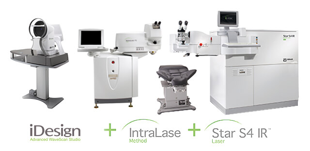 idesign-intralase-lasik-laser-in-delhi